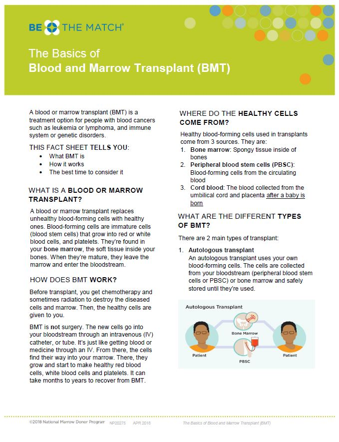 Basics of Blood or Marrow Transplant
